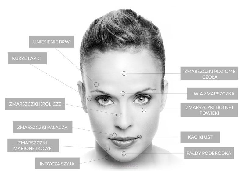 botox zabiegi szczecin